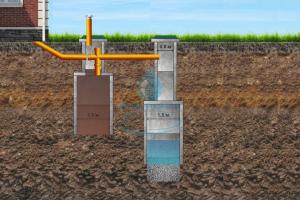 Бригада септик под ключ, монтаж канализации для частного дома в Подмосковье
